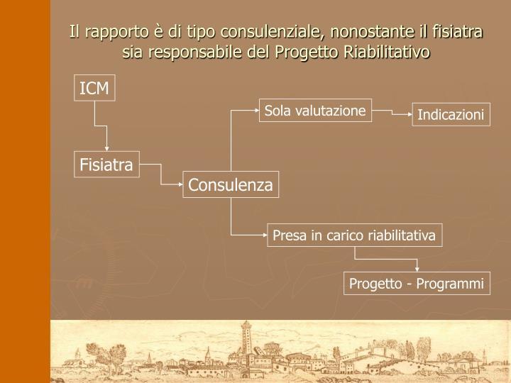 Il rapporto è di tipo consulenziale, nonostante il fisiatra sia responsabile del Progetto Riabilitativo