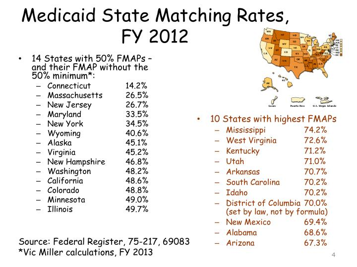 Medicaid State Matching Rates,