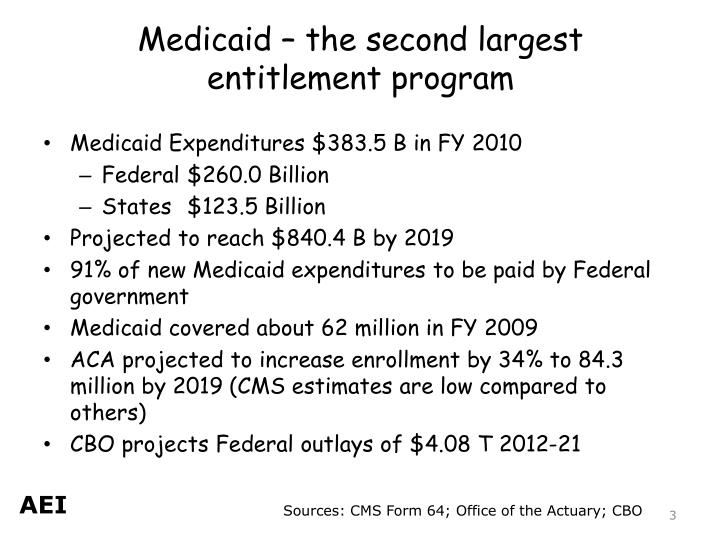 Medicaid the second largest entitlement program