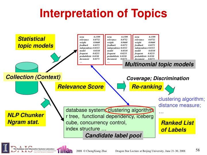 Interpretation of Topics