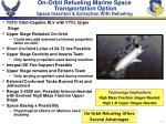 on orbit refueling marine space transportation option space insertion extraction with refueling