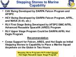 stepping stones to marine capability