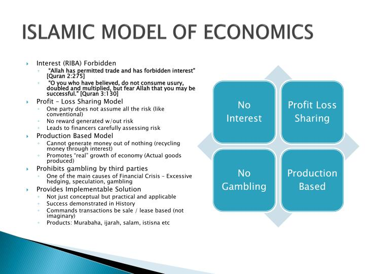 ISLAMIC MODEL OF ECONOMICS