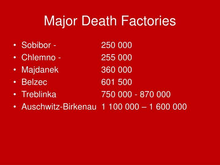 Major Death Factories