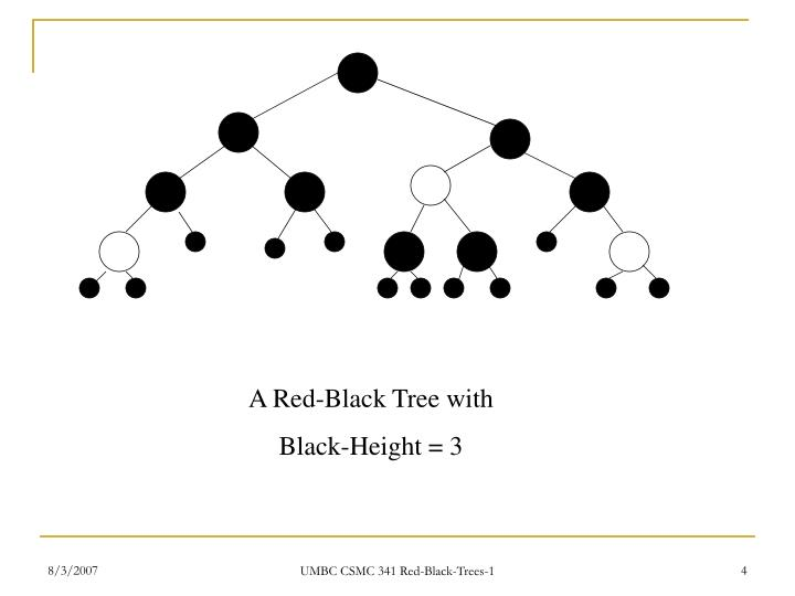 A Red-Black Tree with