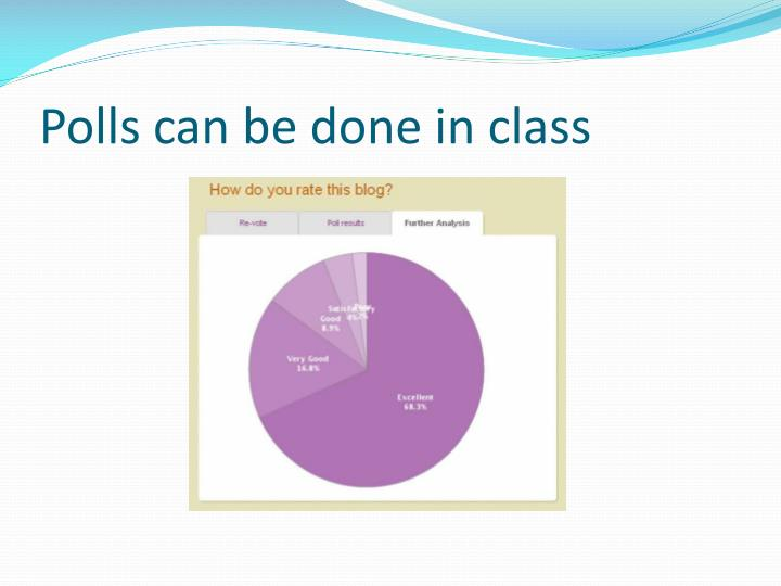 Polls can be done in class