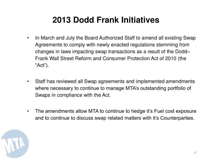 2013 Dodd Frank Initiatives