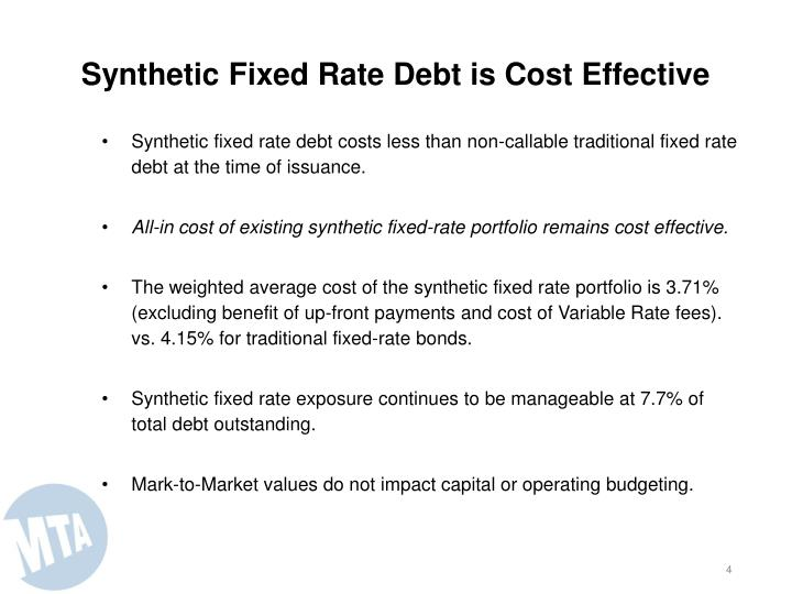 Synthetic Fixed Rate Debt is Cost Effective