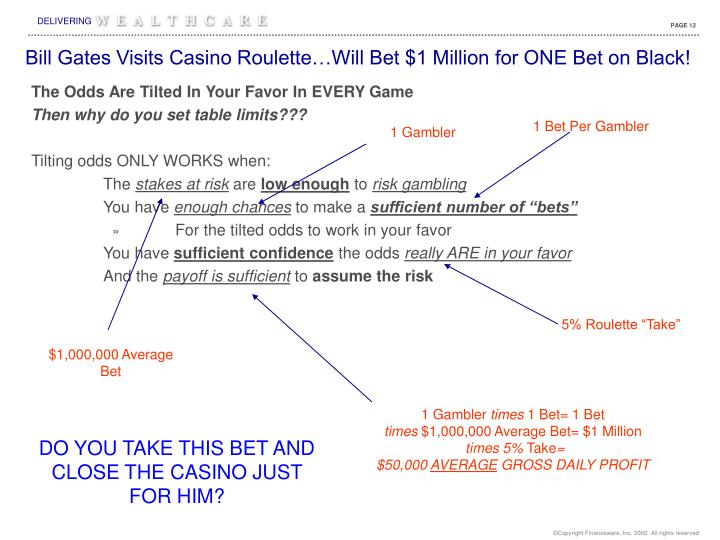 Bill Gates Visits Casino Roulette…Will Bet $1 Million for ONE Bet on Black!