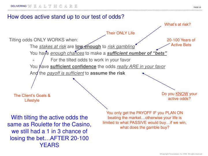 How does active stand up to our test of odds?