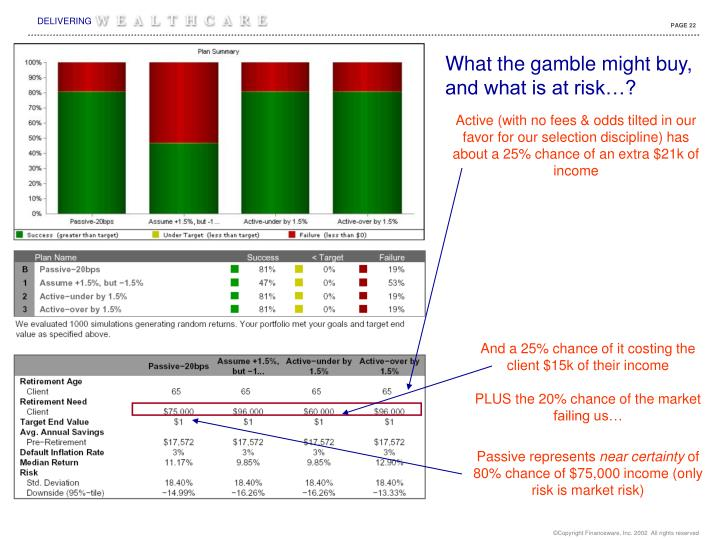 What the gamble might buy, and what is at risk…?