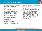natural language1