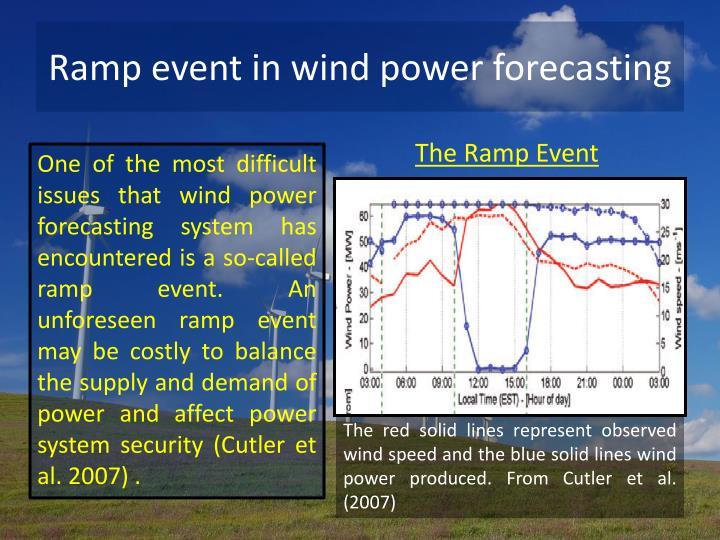 Ramp event in wind power forecasting