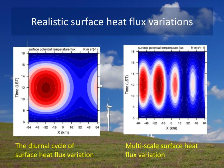 Realistic surface heat flux variations