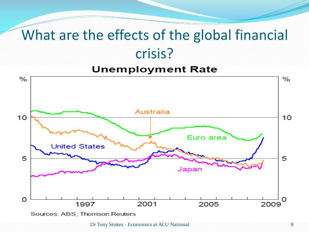 How to write economic report