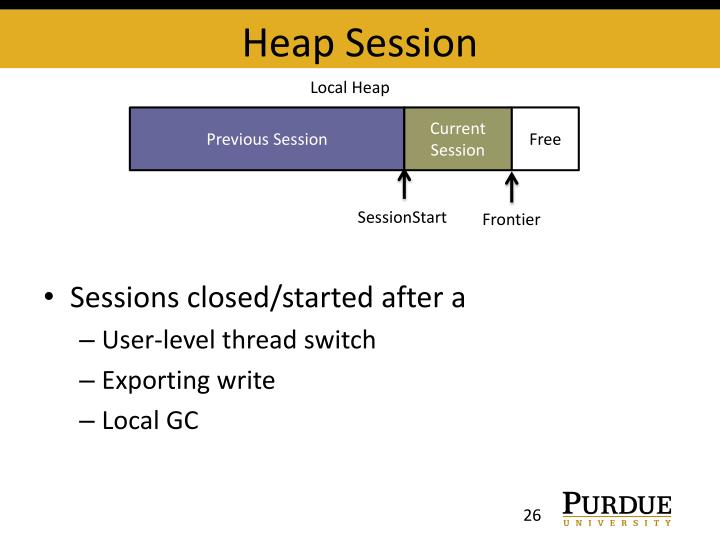 Heap Session