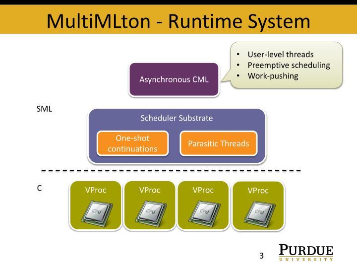 Multimlton runtime system