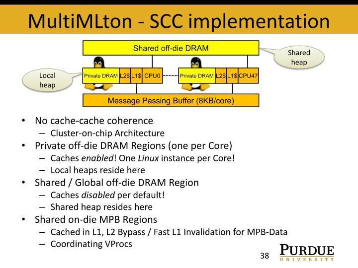 MultiMLton - SCC implementation