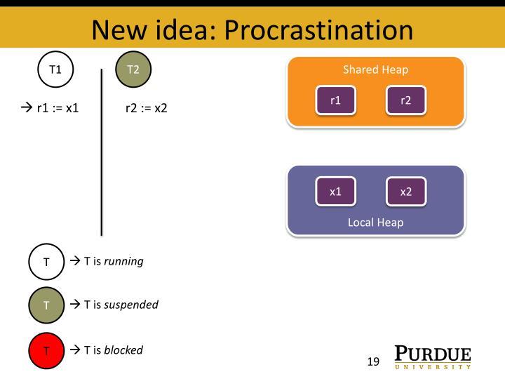 New idea: Procrastination