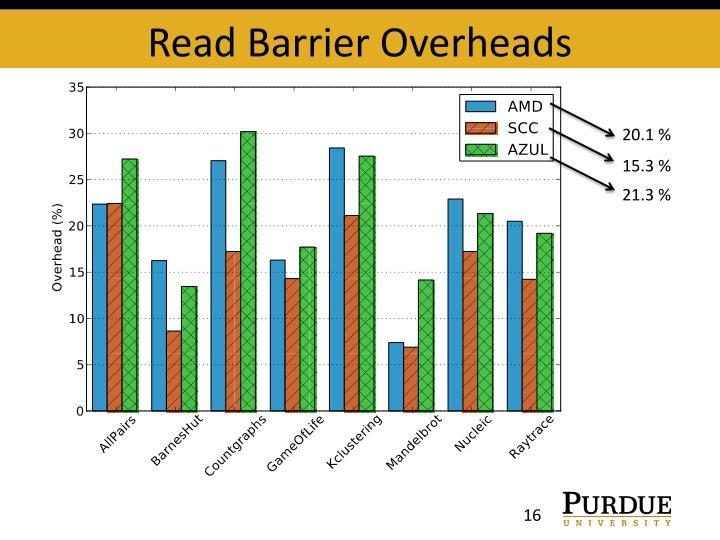 Read Barrier Overheads