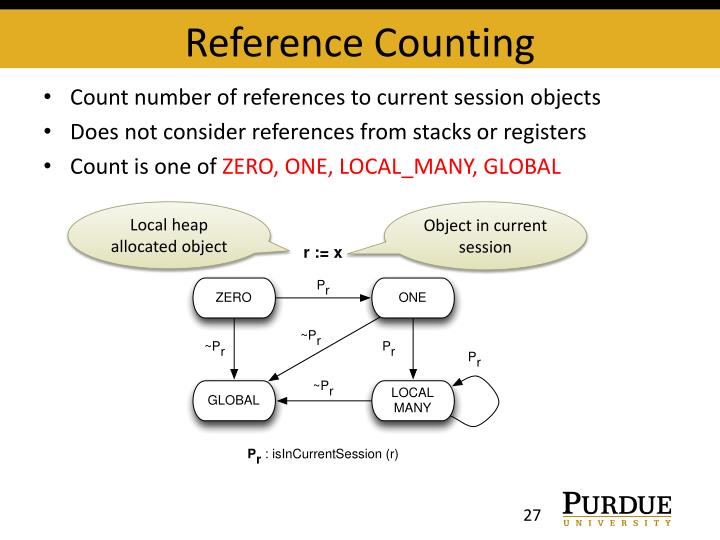 Reference Counting