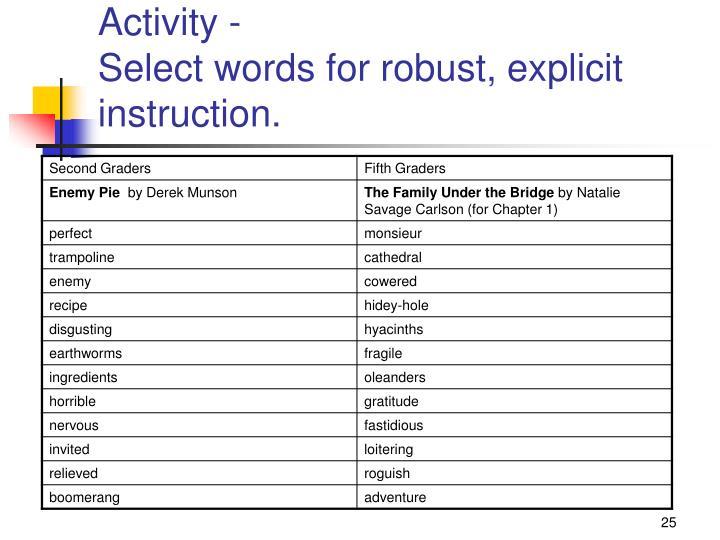 Explicit Instruction - Practice Activity -