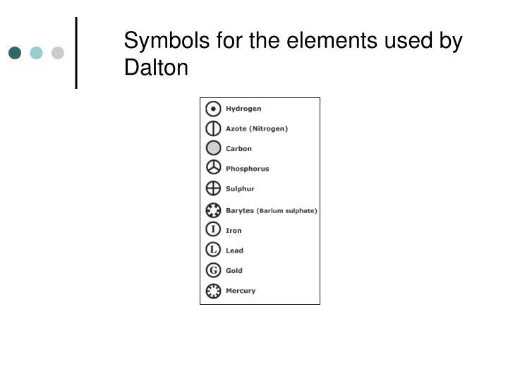 Nuclear Symbol For Phosphorus Images Free Symbol Design Online