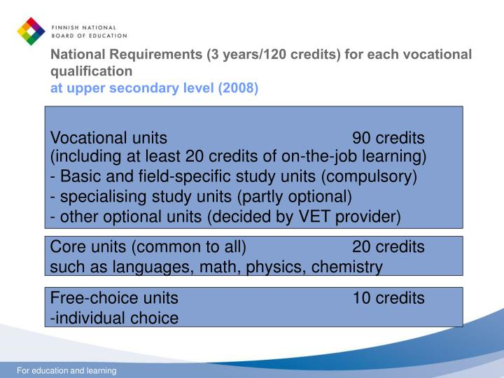 National Requirements (3 years/120 credits) for each vocational qualification