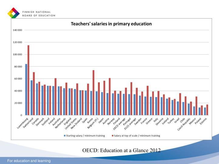 OECD: