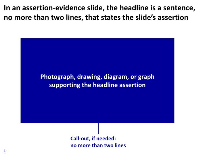 Ppt photograph drawing diagram or graph supporting the headline in an assertion evidence slide the headline is a sentence ccuart Choice Image