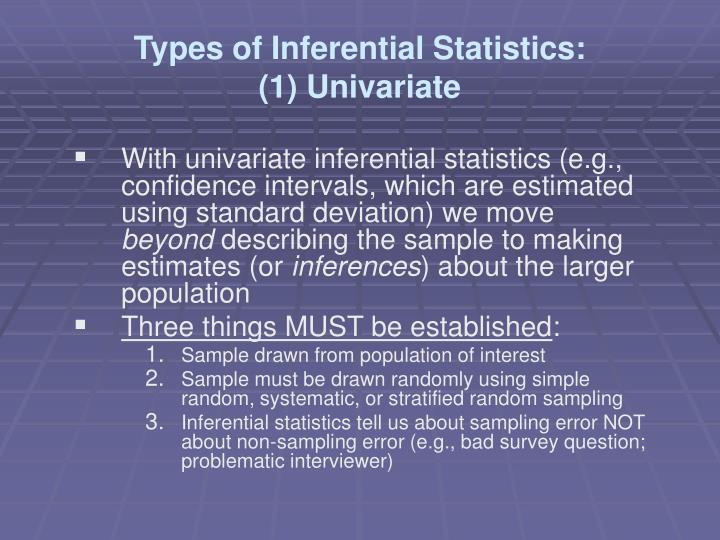 Types of Inferential Statistics: