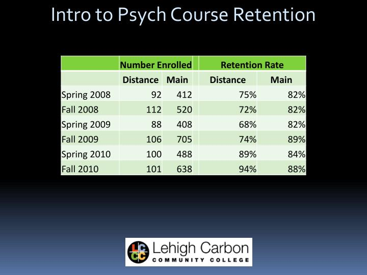 Intro to Psych Course Retention