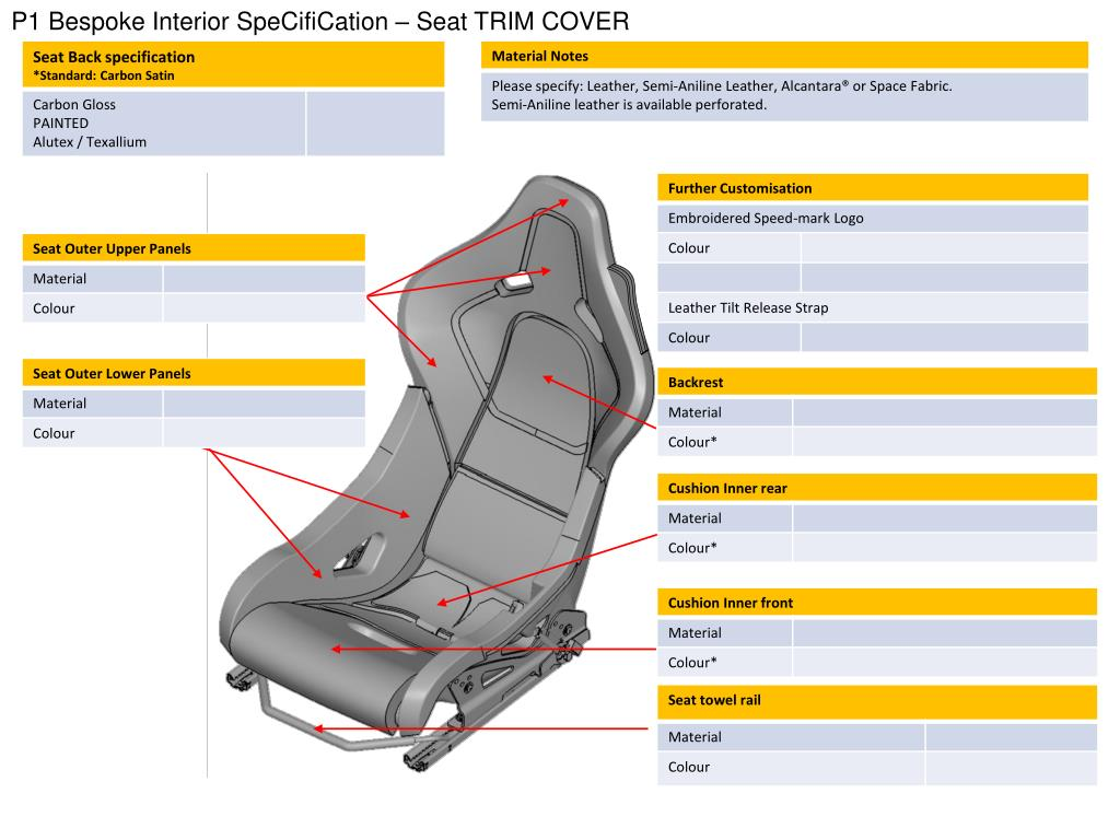 Ppt P1 Bespoke Interior Specification Seat Trim Cover Powerpoint Presentation Id 2774346
