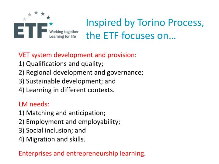 Inspired by Torino Process, the ETF focuses