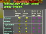 and speaking of seasons summer counts big time