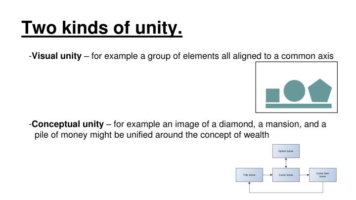 Two kinds of unity