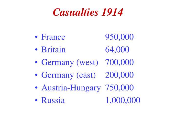 Casualties 1914