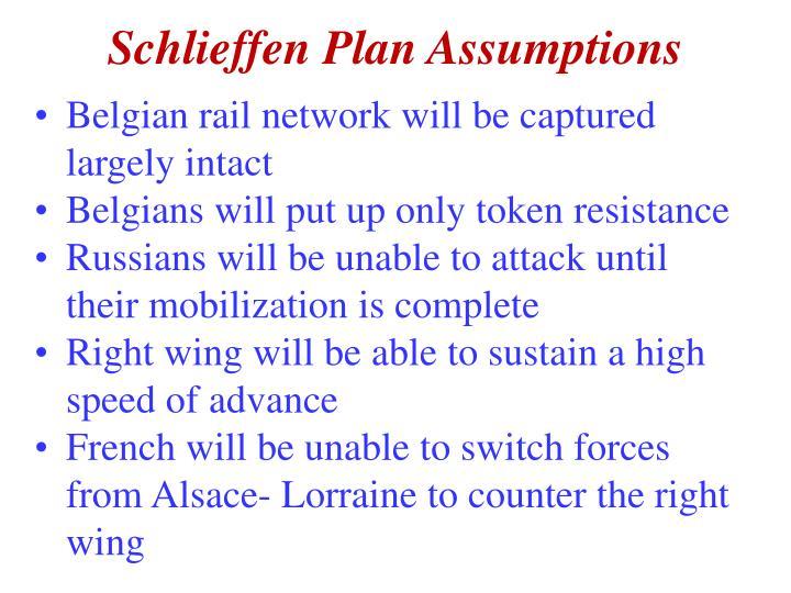 Schlieffen Plan Assumptions