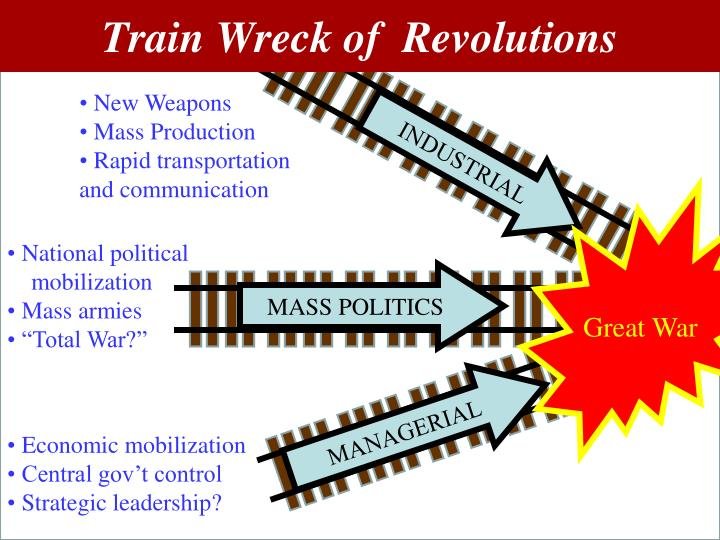 Train wreck of revolutions