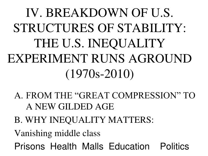 IV. BREAKDOWN OF U.S. STRUCTURES OF STABILITY: THE U.S. INEQUALITY EXPERIMENT RUNS AGROUND (1970s-2010)