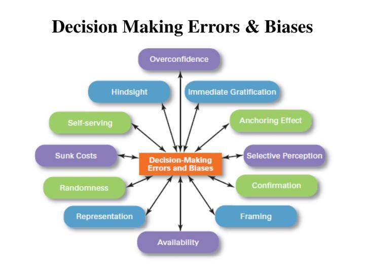 Decision Making Errors & Biases
