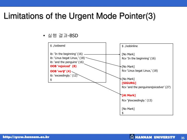 Limitations of the Urgent Mode Pointer(3)