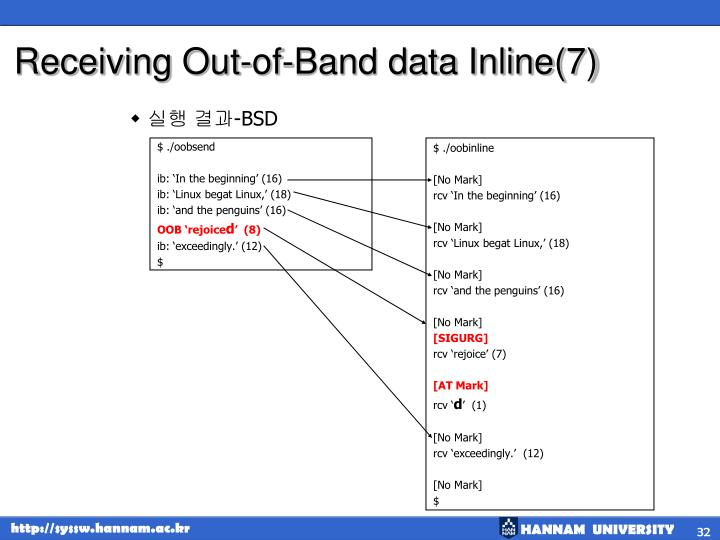 Receiving Out-of-Band data Inline(7)