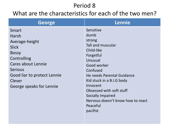 discuss the relationship between george and lennie