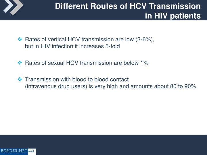 Different Routes of HCV Transmission