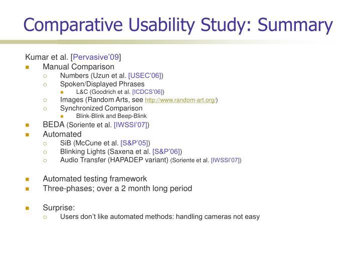 Comparative Usability Study: Summary