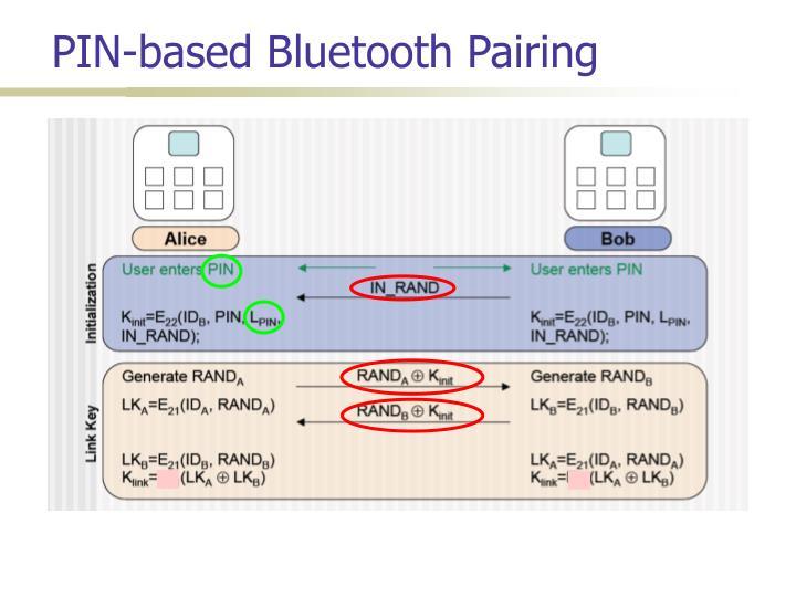Pin based bluetooth pairing