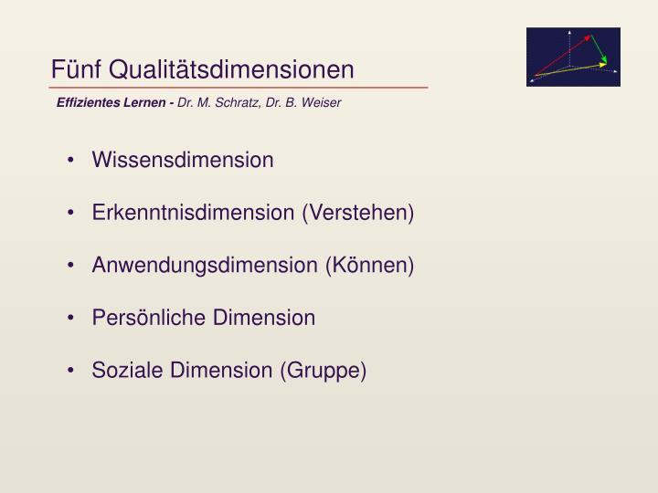 Fünf Qualitätsdimensionen