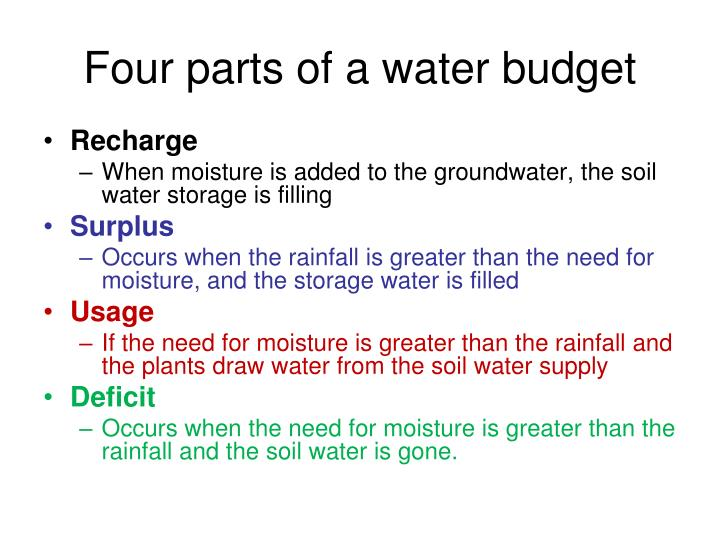 Four parts of a water budget