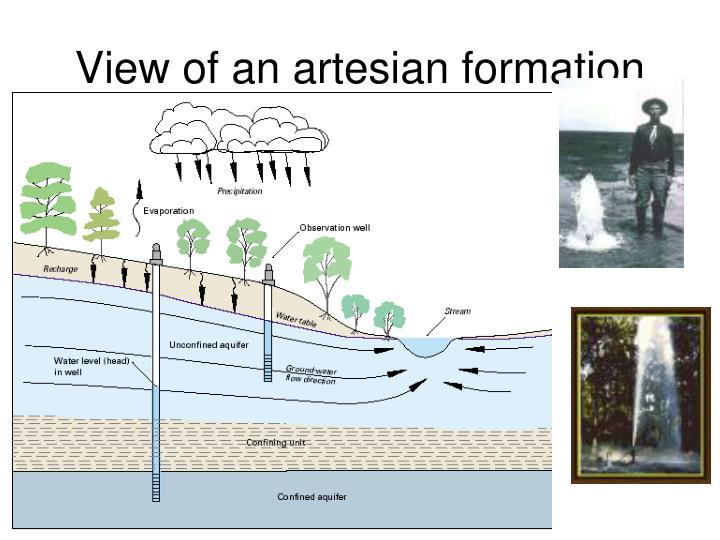 View of an artesian formation